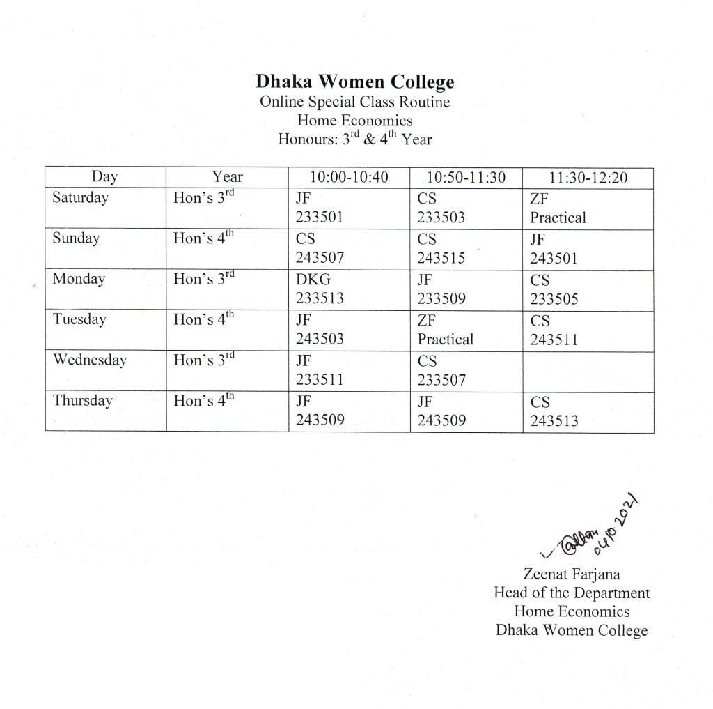 Routine Home Economics 01 1 গার্হস্থ অর্থনীতি বিভাগ